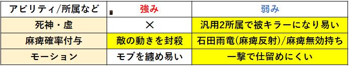 f:id:sakanadefish:20210706123607p:plain