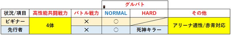 f:id:sakanadefish:20210708193503p:plain