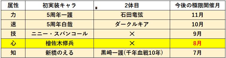 f:id:sakanadefish:20210708200023p:plain
