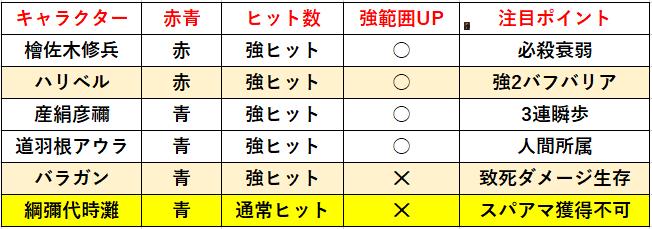 f:id:sakanadefish:20210708213056p:plain