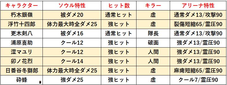 f:id:sakanadefish:20210710040316p:plain