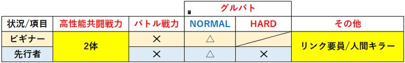 f:id:sakanadefish:20210713045509p:plain