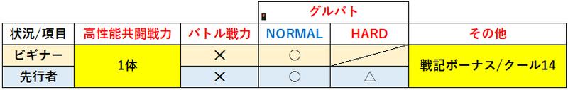 f:id:sakanadefish:20210714222639p:plain