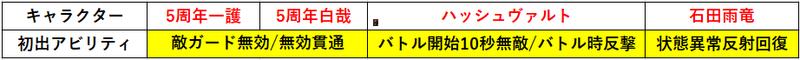 f:id:sakanadefish:20210715020138p:plain