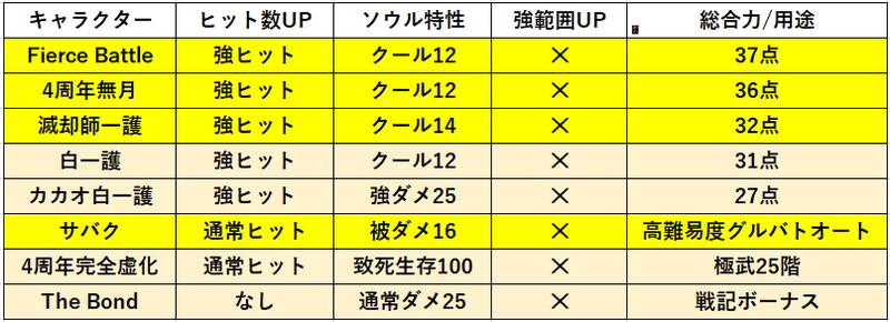 f:id:sakanadefish:20210715044020p:plain