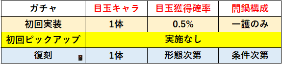 f:id:sakanadefish:20210715045250p:plain