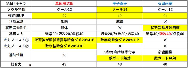 f:id:sakanadefish:20210715052643p:plain