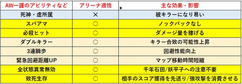 f:id:sakanadefish:20210715054029p:plain
