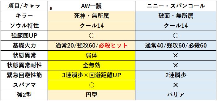 f:id:sakanadefish:20210715162025p:plain