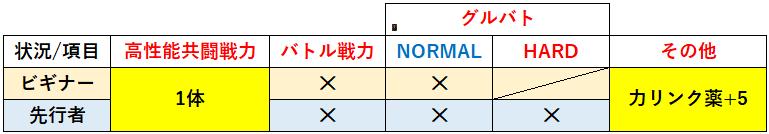 f:id:sakanadefish:20210718203605p:plain