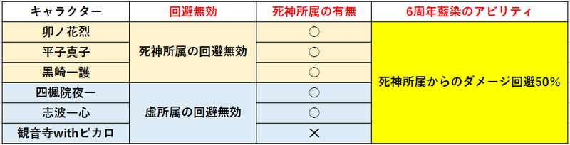 f:id:sakanadefish:20210720202243p:plain