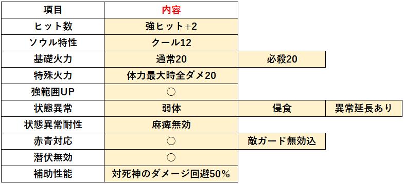 f:id:sakanadefish:20210720204738p:plain