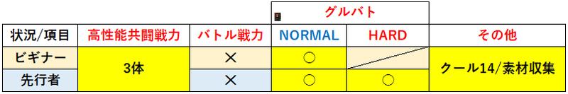 f:id:sakanadefish:20210722095421p:plain