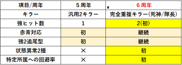 f:id:sakanadefish:20210722114955p:plain