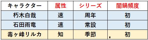 f:id:sakanadefish:20210722170040p:plain