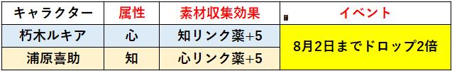 f:id:sakanadefish:20210722172300p:plain