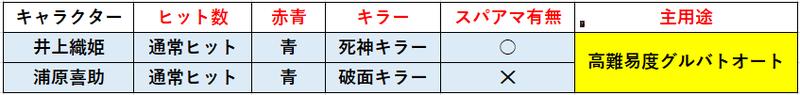 f:id:sakanadefish:20210722183032p:plain