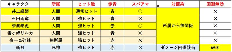 f:id:sakanadefish:20210722194345p:plain