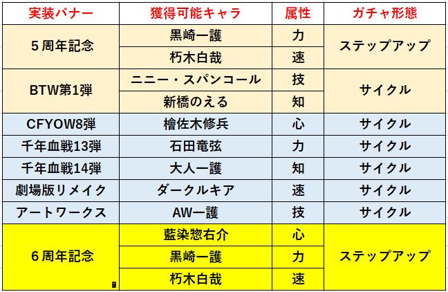 f:id:sakanadefish:20210722214307p:plain
