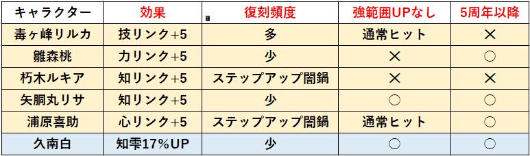 f:id:sakanadefish:20210724221659p:plain