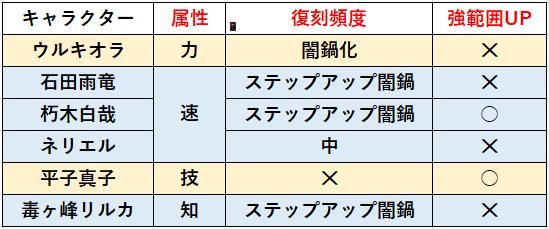 f:id:sakanadefish:20210725192520p:plain