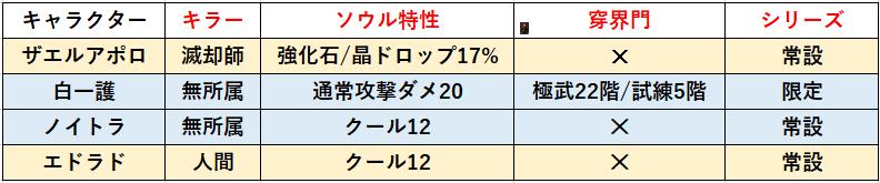 f:id:sakanadefish:20210725211037p:plain