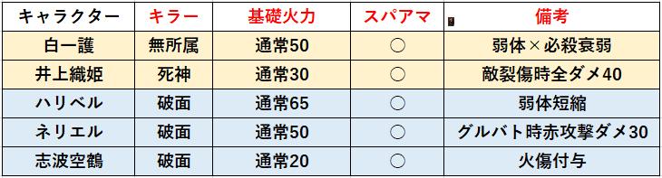 f:id:sakanadefish:20210725214618p:plain