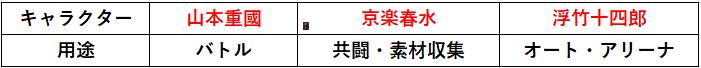 f:id:sakanadefish:20210729200206p:plain