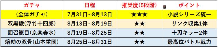 f:id:sakanadefish:20210729213250p:plain