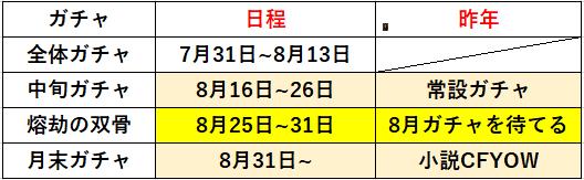 f:id:sakanadefish:20210729214711p:plain
