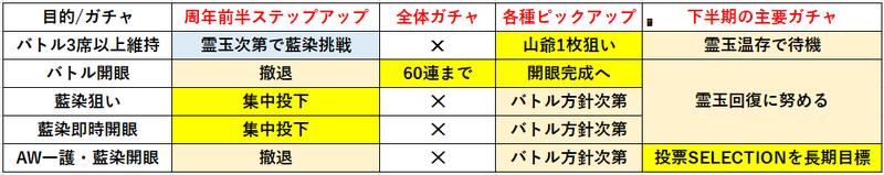 f:id:sakanadefish:20210729233058p:plain