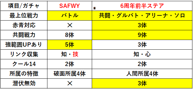 f:id:sakanadefish:20210729234126p:plain