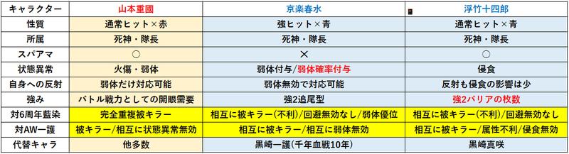 f:id:sakanadefish:20210730044916p:plain