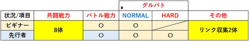 f:id:sakanadefish:20210730054603p:plain