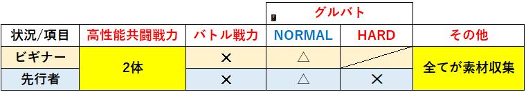 f:id:sakanadefish:20210806114030p:plain