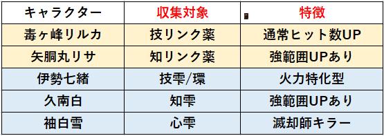 f:id:sakanadefish:20210806115312p:plain
