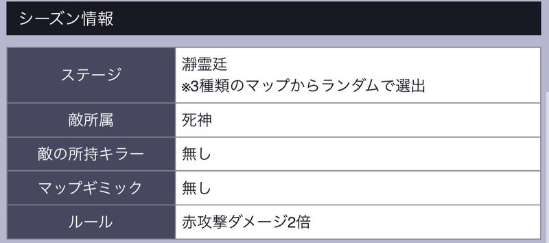 f:id:sakanadefish:20210811042041p:plain