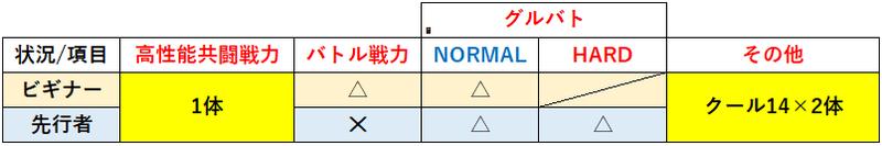 f:id:sakanadefish:20210811051001p:plain