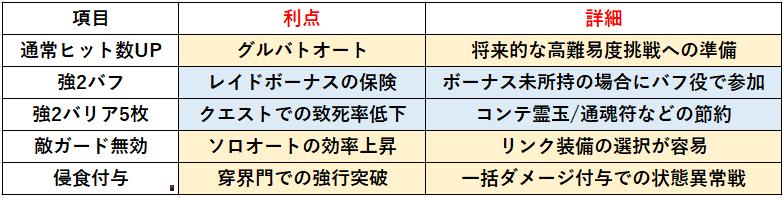 f:id:sakanadefish:20210813071500p:plain