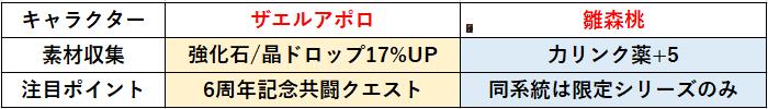 f:id:sakanadefish:20210813074349p:plain