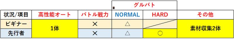 f:id:sakanadefish:20210813074959p:plain
