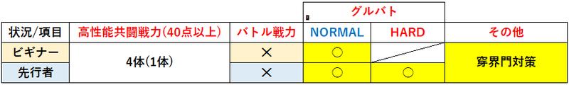 f:id:sakanadefish:20210816082121p:plain