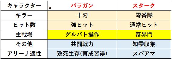 f:id:sakanadefish:20210816090107p:plain
