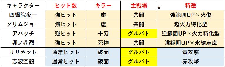 f:id:sakanadefish:20210816092445p:plain