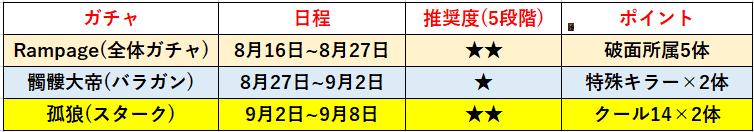 f:id:sakanadefish:20210816094004p:plain
