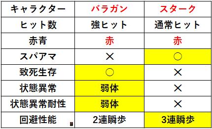 f:id:sakanadefish:20210816094912p:plain
