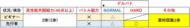 f:id:sakanadefish:20210819102912p:plain