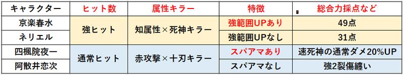f:id:sakanadefish:20210819104319p:plain
