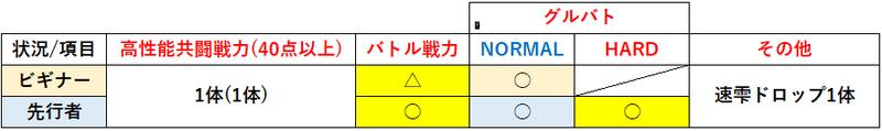 f:id:sakanadefish:20210821092547p:plain