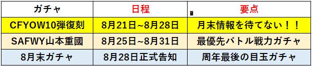 f:id:sakanadefish:20210821102535p:plain